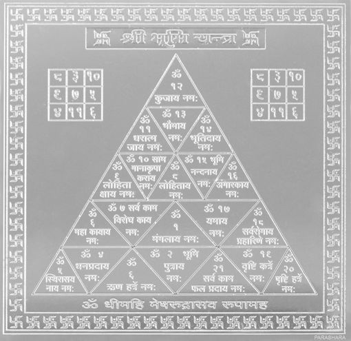 Picture of ARKAM Bhoomi Yantra - Silver Plated Copper (For protection against evil spirits) - (6 x 6 inches, Silver)